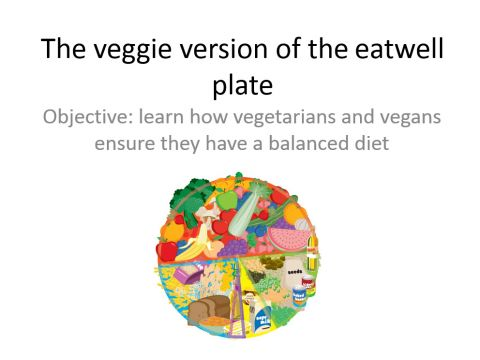 The veggie version of the eatwell plate